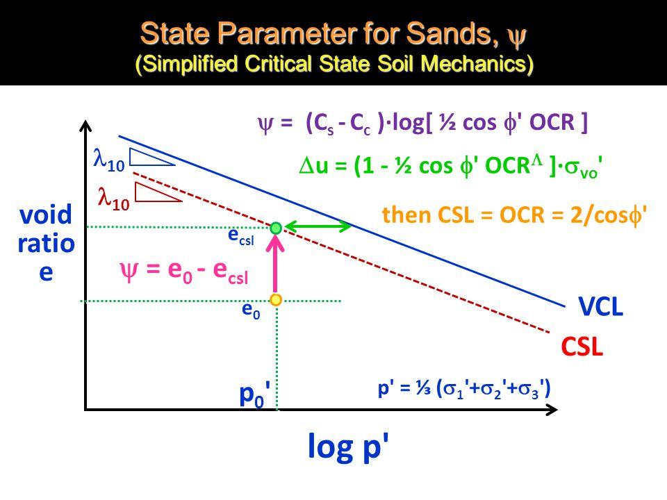 y = (Cs - Cc )∙log[ ½ cos f OCR ]